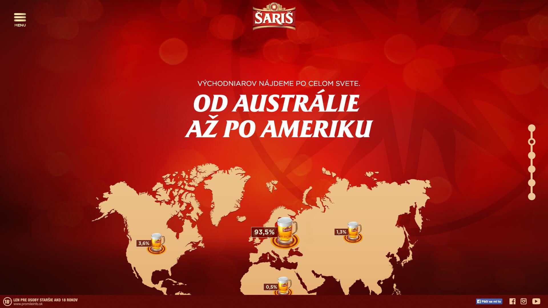 saris infografika
